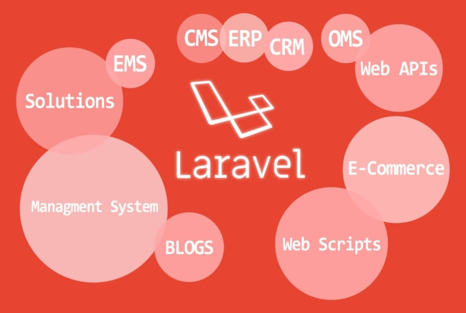 develop, fix and deploy any php laravel web application
