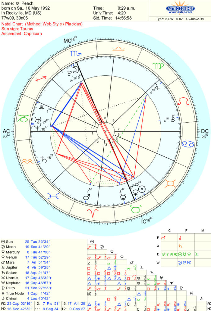 Do Psychic Astrology Natal Chart Readings By Queendreaveev