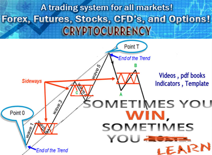 sisimok : I will give a trading system for all markets  forex,options,cryptocurrency,stocks for $575 on www fiverr com