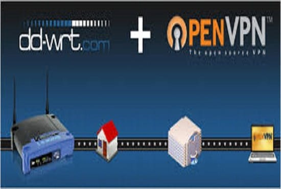 ddwrt and openvpn config router setup