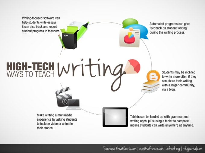 writing and software Top grammar check software  this is the editing tool that is specifically designed to help fiction writers improve their writing with this software, you can enhance your writing quality, so that you can publish your fiction book without worry the software offers instant.