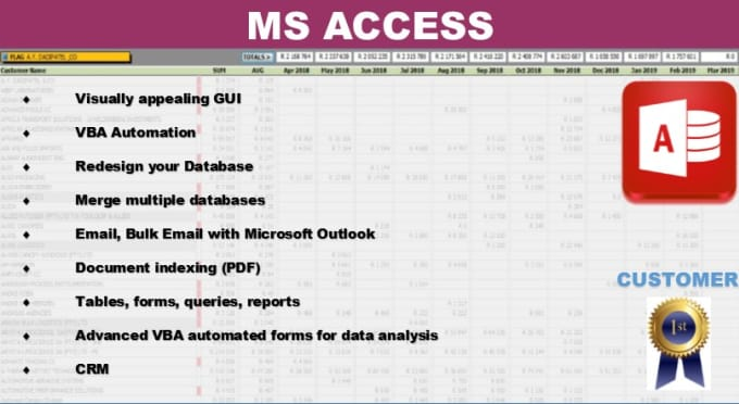 design or redesign your ms access database