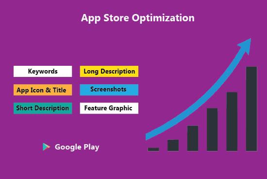 write aso description, design app icon, screenshot, feature graphic etc