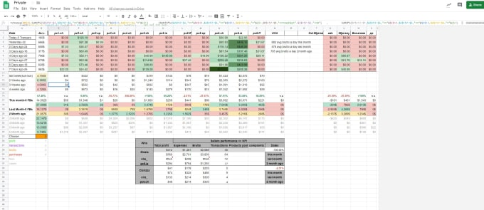 create excel or google spreadsheets formulas