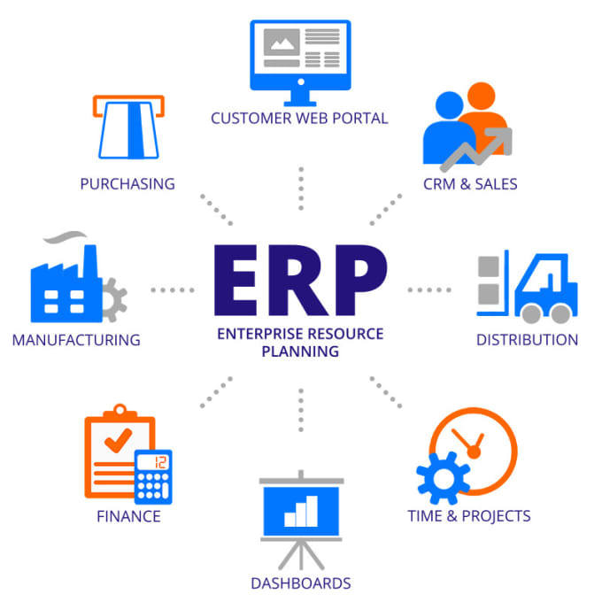faiz_ullah : I will develop odoo and flectra erp modules on user demand for  $25 on www fiverr com