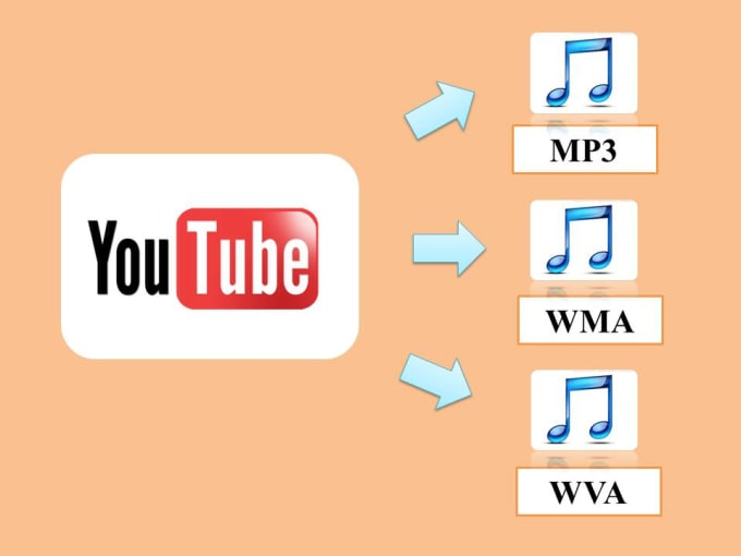 convert the audio of videos from youtube to mp3 or wav