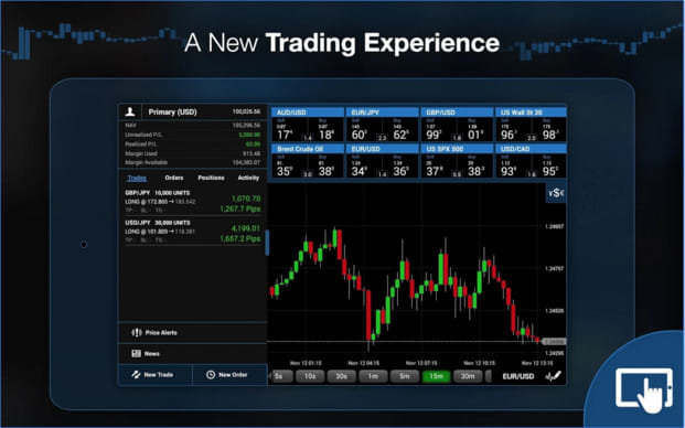 create a custom forex trading robot for oanda