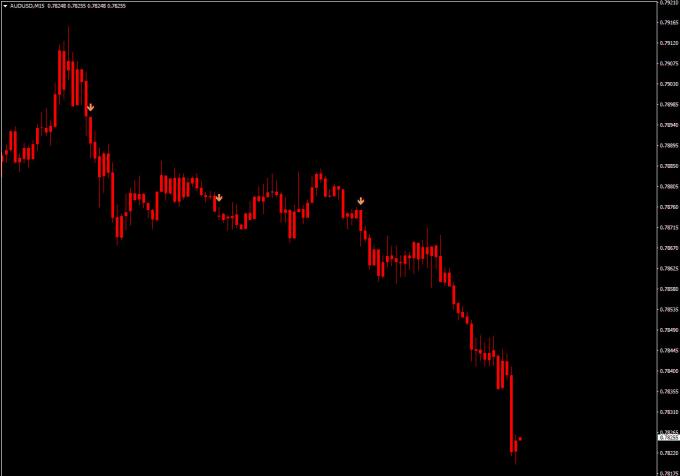 Shadow trader forex