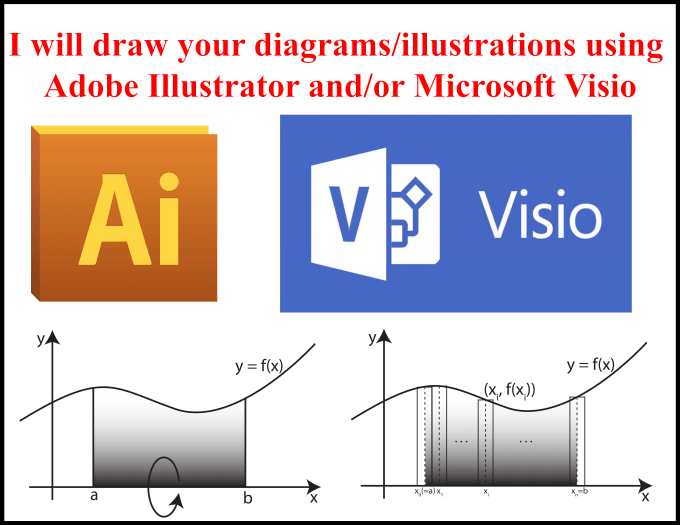 Amazing Design Professional Infographic Diagrams Using Visio And Ai By Chaminda Wiring Digital Resources Llinedefiancerspsorg