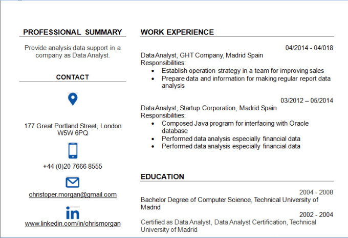 Deliver cv, resume and cover letter by Uzzaloptimistic