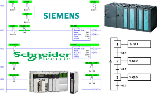 programming your plc project siemens or schneider