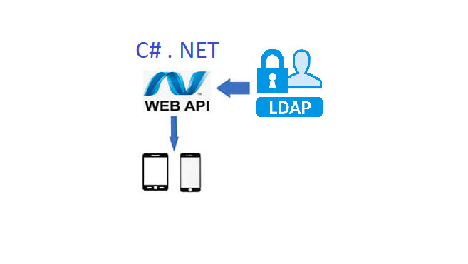 vigenshahbazian : I will develop restful web API for active directory  operations ldap for $150 on www fiverr com