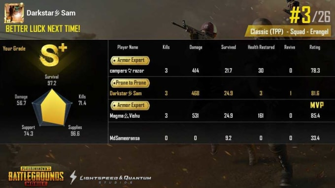 help you to gain your tier in pubg mobile by samarth kanojia