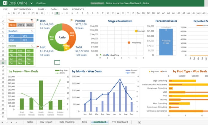Train In Microsoft Excel By Fayaz Ctl