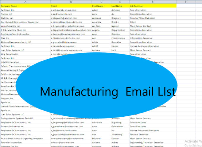 give you usa manufacturing email list