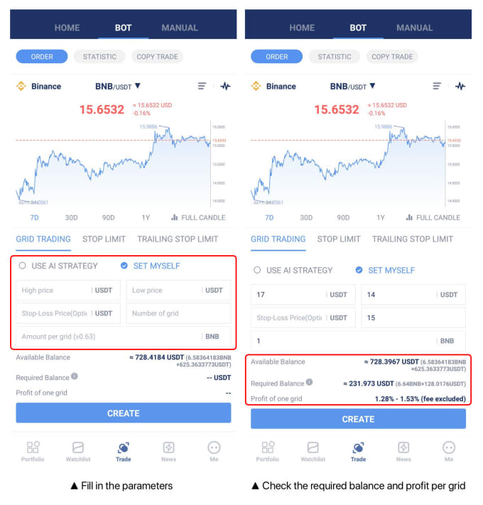 alevelsolution : I will develop an arbitrage trading bot,crypto trading bot  for you for $100 on www fiverr com