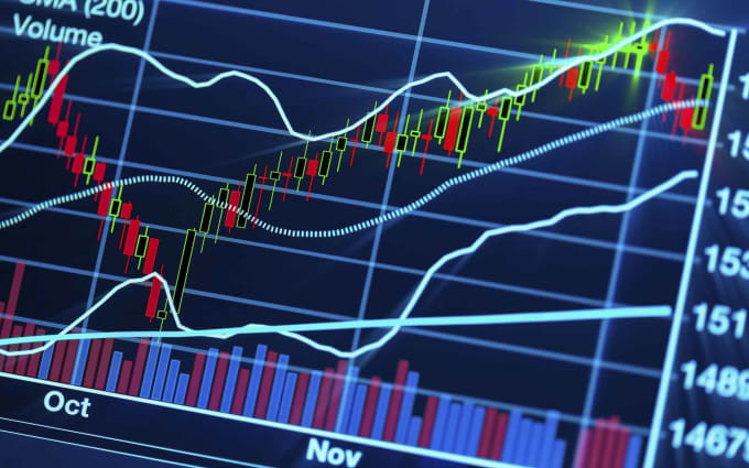 All forex trading problems and automated trading strategies by ...