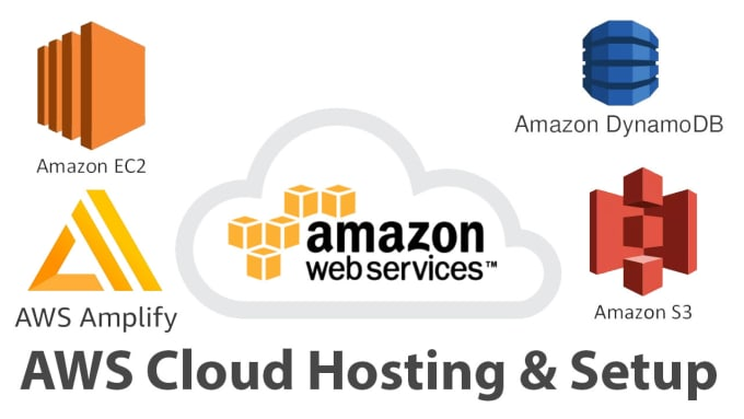 host and setup an AWS cloud machine for your application