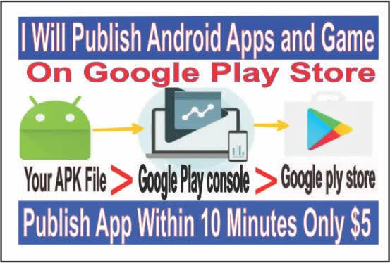 publish your android app on google play store