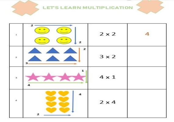 salwaniaz : I will create mathematics worksheets for all grades for $20 on  www.fiverr.com