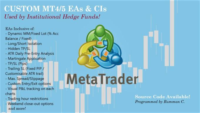 Produce Mt4 Mt5 Expert Advisor Ea Indicator By Rummanc