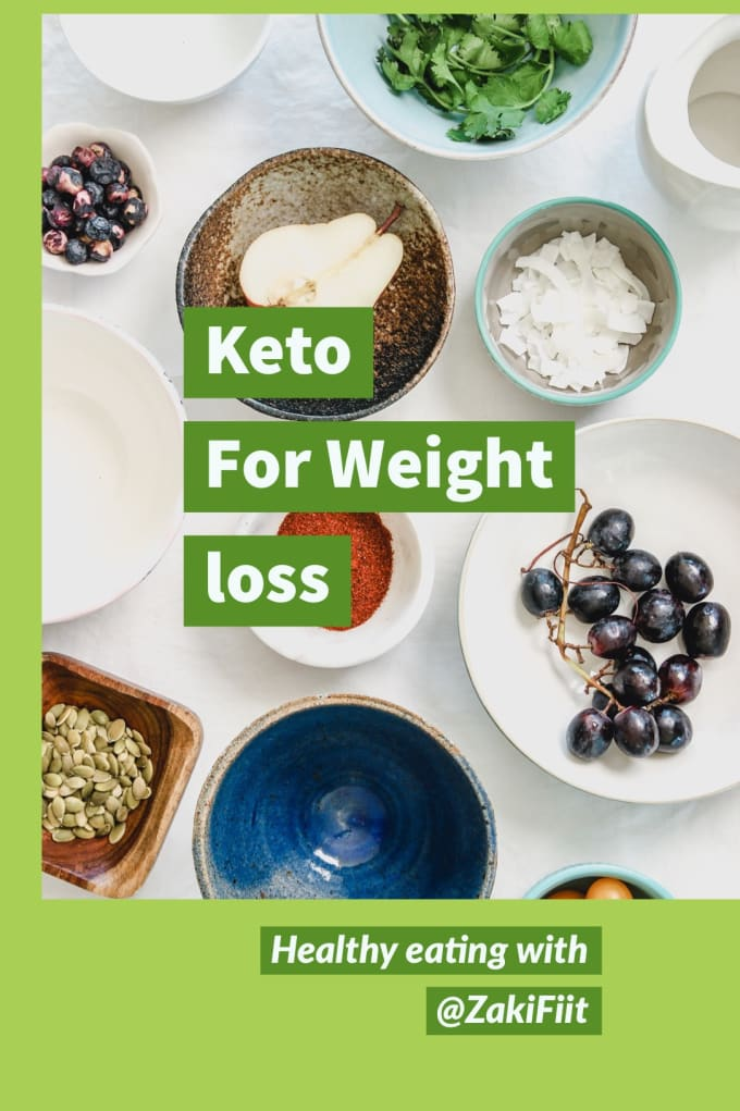 Colors Available Custom Keto Diet Plan