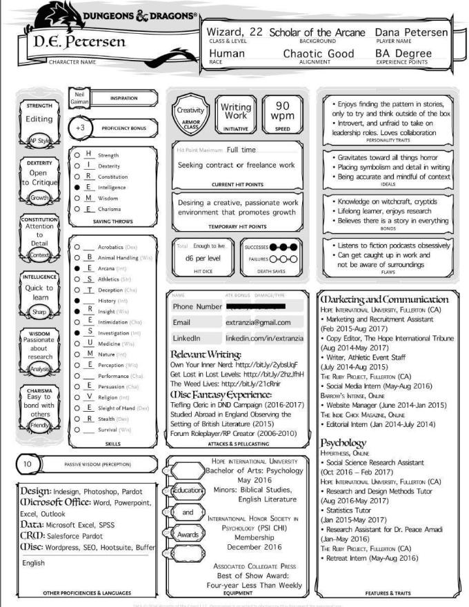basic dungeons and dragons character sheet write the stats for a dungeons and dragons character sheet