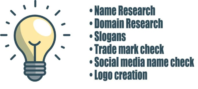 Give Business Name Ideas Find Catchy Domain Name By Raheelhaider