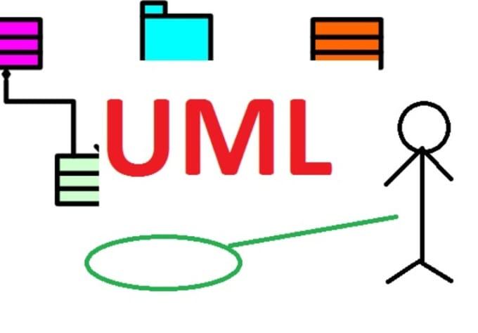 Draw any uml diagram er diagram and provide explanation by botbot529 draw any uml diagram er diagram and provide explanation ccuart Choice Image