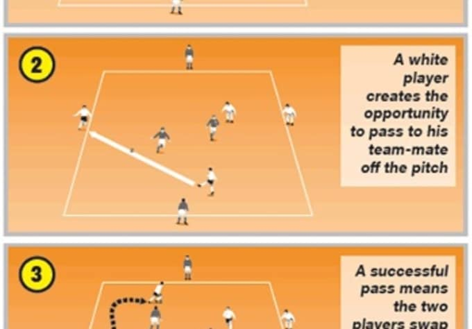 give soccer coaching tips, advise and training exercises/ training plans