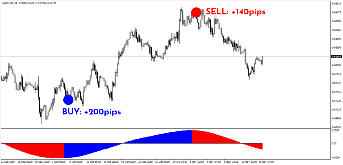 give-scalping-no-repainting-indicator-fo