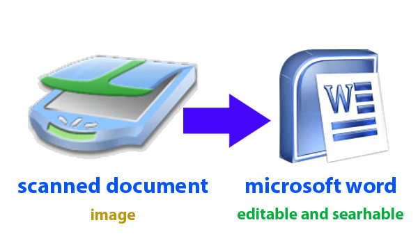 To convert scanned word pdf