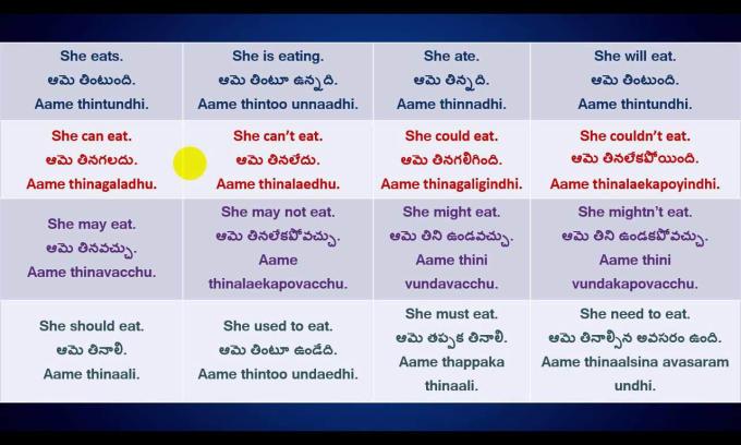 translate from english to telugu vice versa
