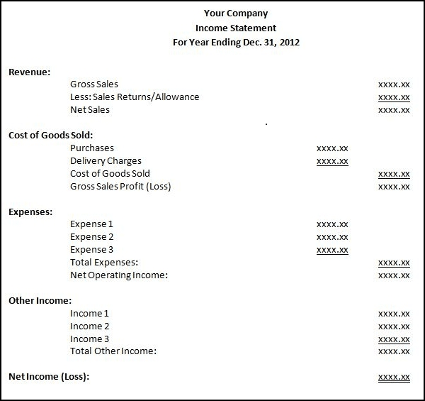 create your monthly or annual income statement