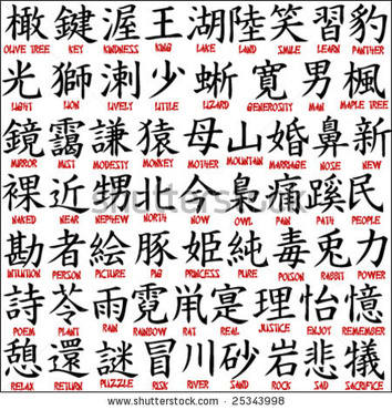 translate 200 words from English to Traditional Chinese