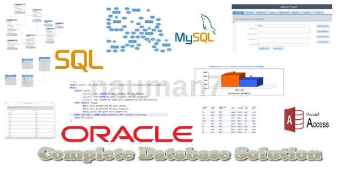 Design your sqlmysql and access database with er diagram by nauman7 design your sqlmysql and access database with er diagram ccuart Images