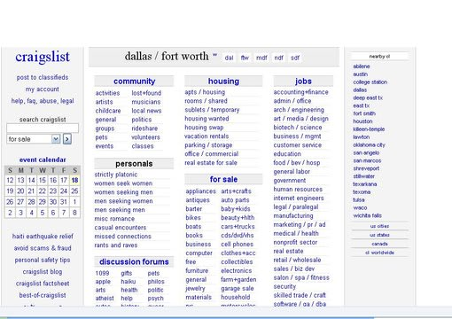 Post Your Ad To Craigslist In Dallas Everyday For Five Days By