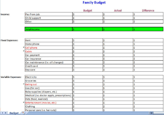 Set Up A Home Budget Or Chart Of Accounts By Jobboond