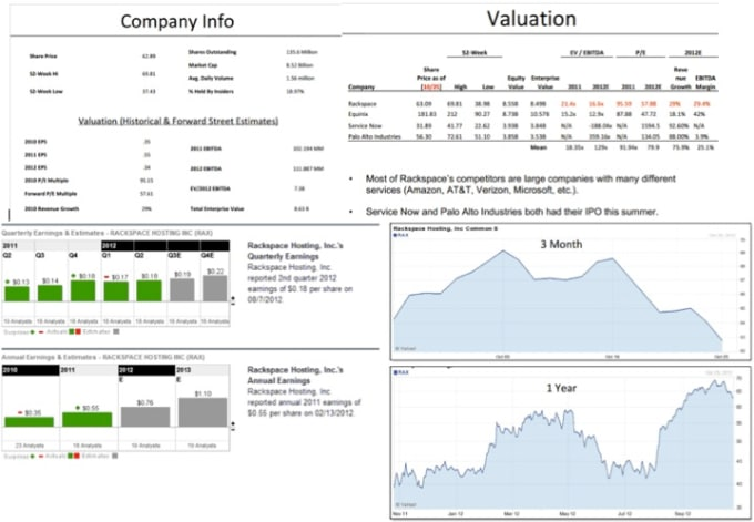 create a detailed stock pitch/investment analysis
