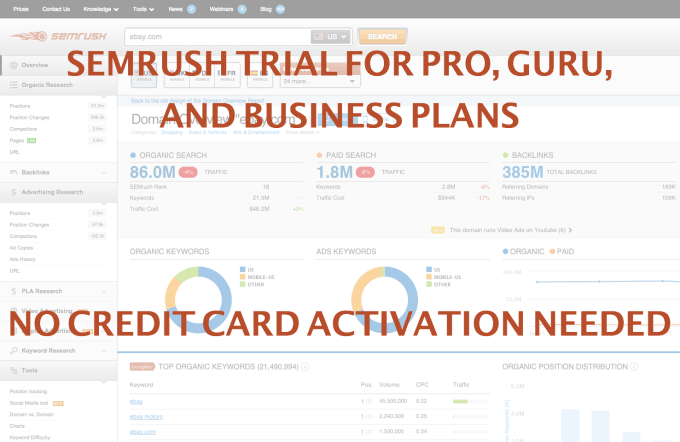 The smart Trick of Semrush Trial That Nobody is Discussing