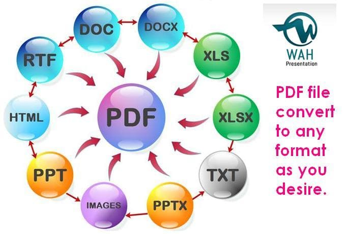 Convert Pdf Files To Microsoft? Word Or Excel Format
