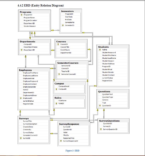 Create erdsdfd and design databases in mysql by blueedragon create erdsdfd and design databases in mysql ccuart Choice Image