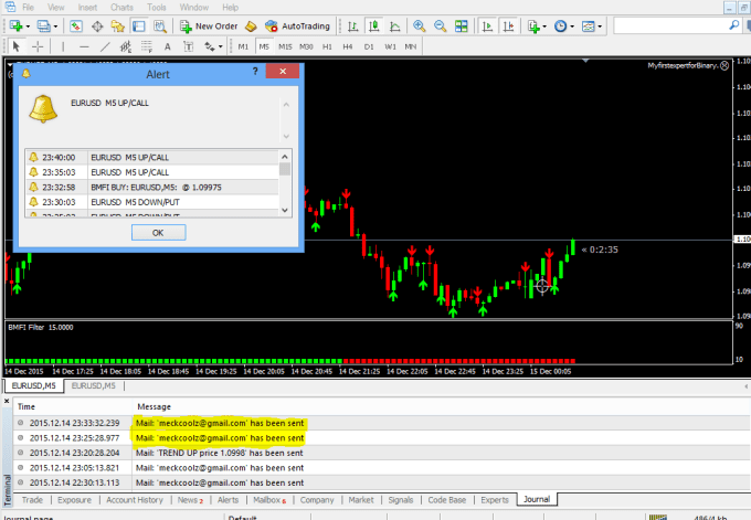 Project 221 forex