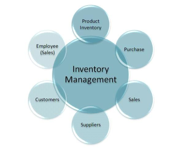 School technology inventory software