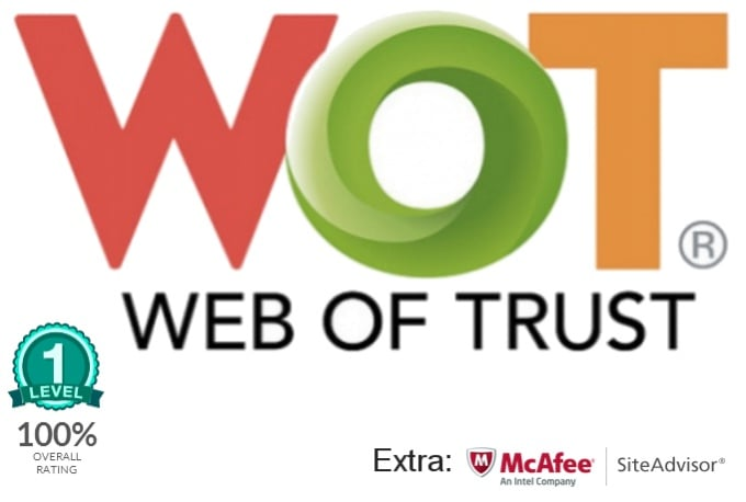 rate your website at Web of Trust WoT and write a comment