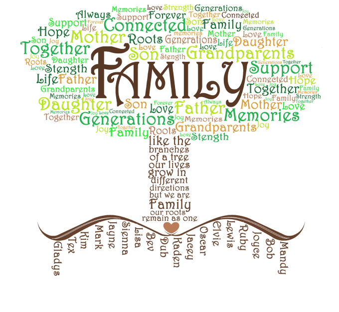 create a unique family tree word art cloud by wordartcustom