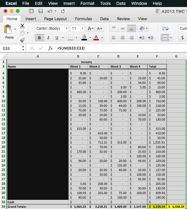 Vdenwp I Will Do Excel Data Entry Spreadsheet No Formulas Or Hyperlinks For 5 On Www Fiverr Com
