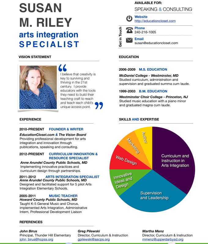write a professional international quality resume by gv007gv