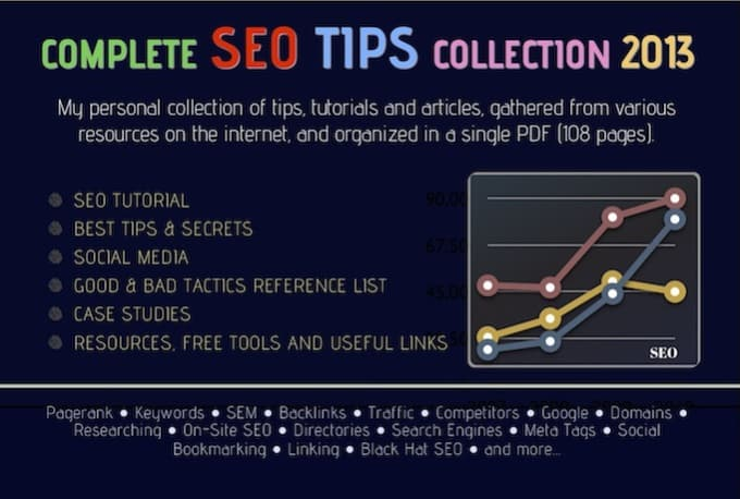 Off page optimization pdf-ppt and photo-submission tutorial.