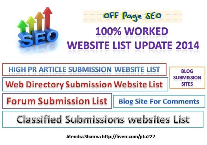 provide you update submission site list